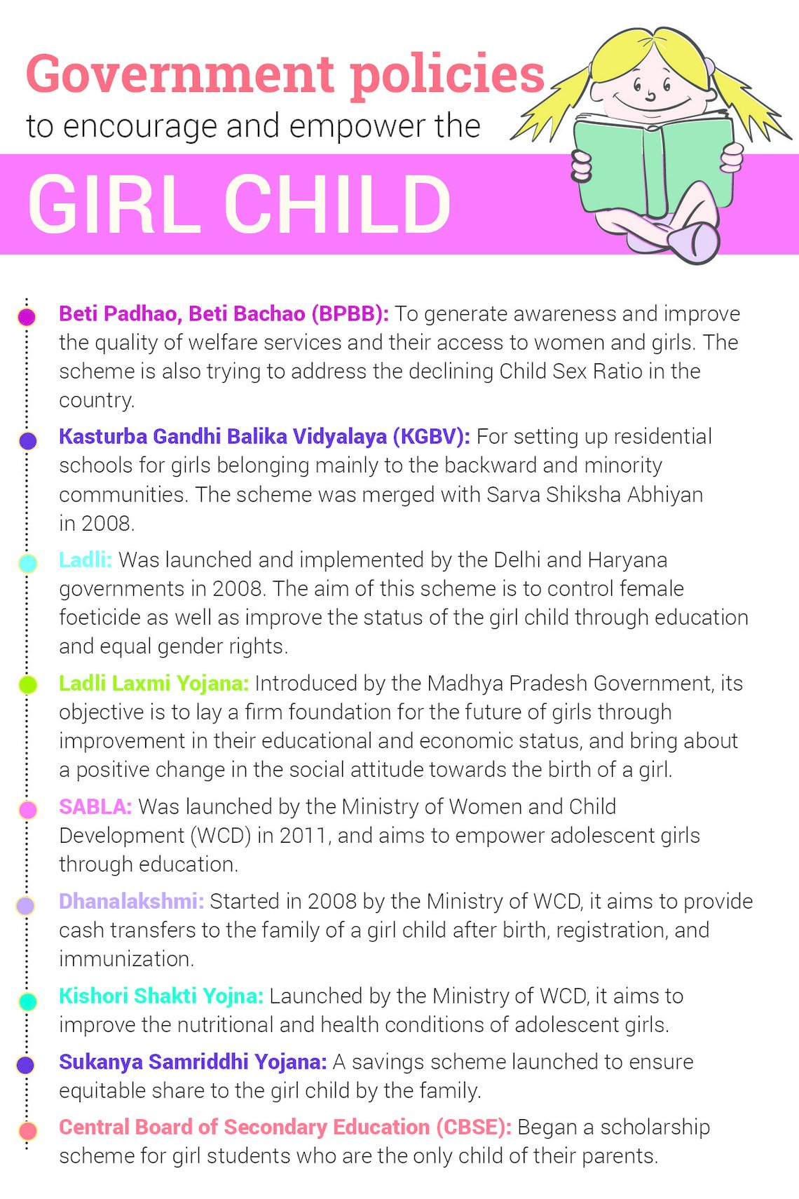Welcome the Girl Child